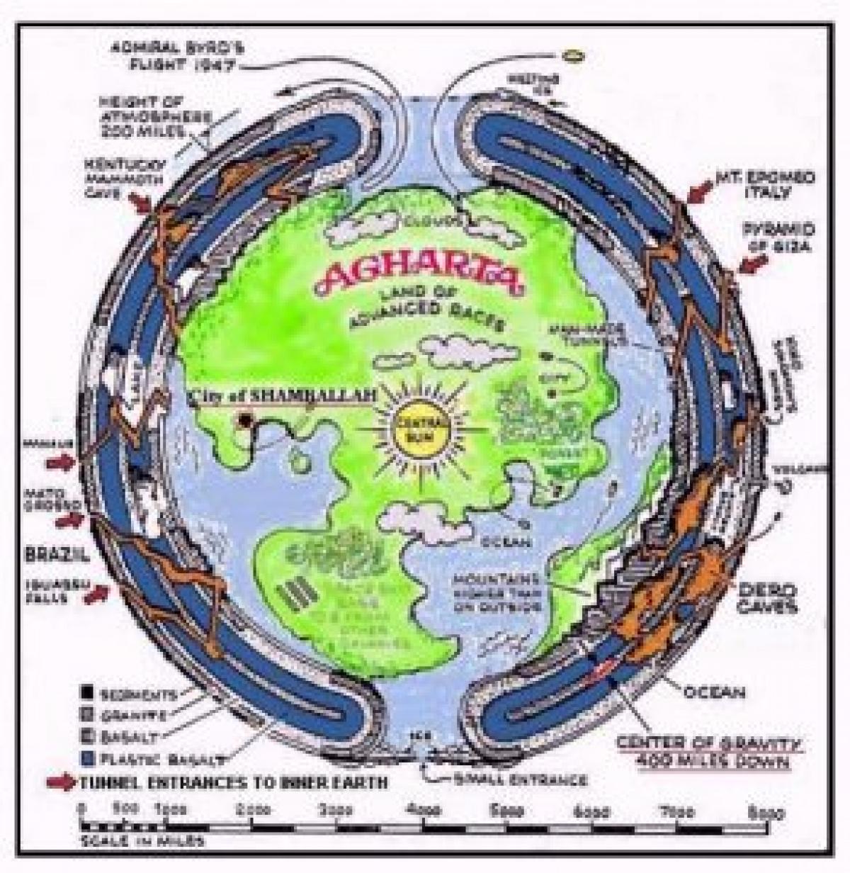 La Tierra es hueca – Bulocracia