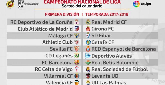 La Liga comenzará con un Deportivo-Real Madrid y un Barça-Betis; el primer clásico, cuatro días después del Mundialito